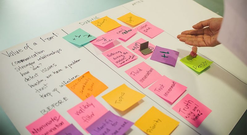 10 UX Techniques for Creating Products People Love