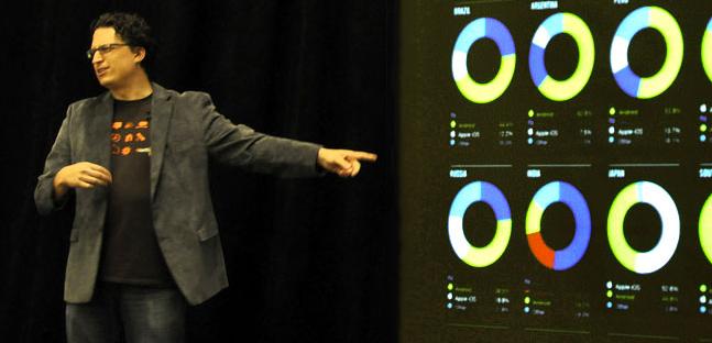 People Adapt: Talking UX Design with Steven Hoober (Interactive Transcript)