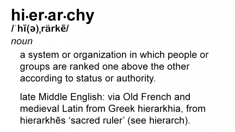 Bad Word of the Day: Hierarchy